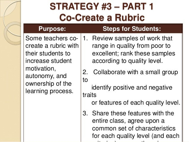 rubric for personal reflection essay The reflection is an in-depth analysis of the learning experience, the value of the derived learning to self or others, and the enhancement of the student's appreciation for the discipline the reflection is an analysis of the learning experience and the value of the derived learning to self or others the reflection attempts to.