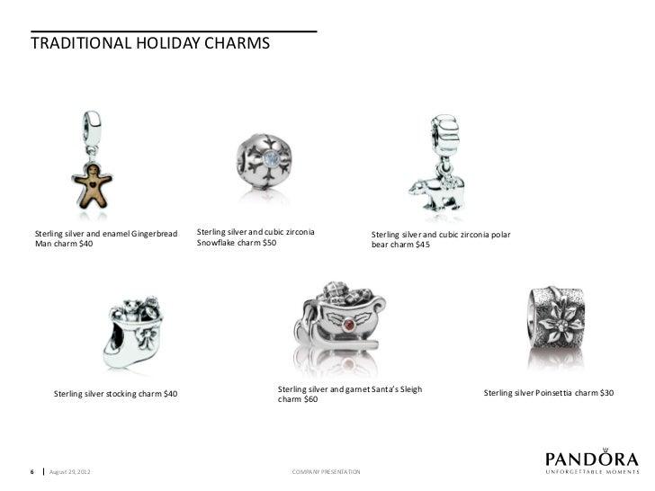 Pandora Gift Guide Canada