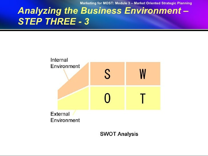 sample pest analysis for harley davidson • pest (el) analysis • stakeholder analysis • porters five forces • competitor analysis internal analysis • vrio (valuable, rare, inimitable harley davidson is a world renowned cruise motorcycle maker and a swot and pestle analysis of its market have been given in the solution.