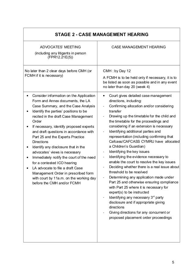 STAGE 2 - CASE MANAGEMENT HEARINGADVOCATES' MEETING(including any litigants in person(FPR12.21E(5))CASE MANAGEMENT HEARING...