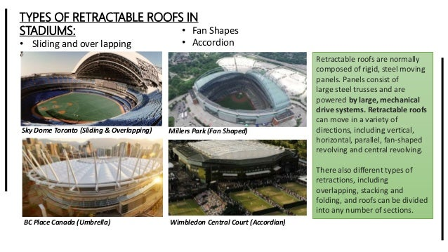 Retractable Systems