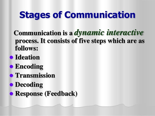 steps involved in communication process