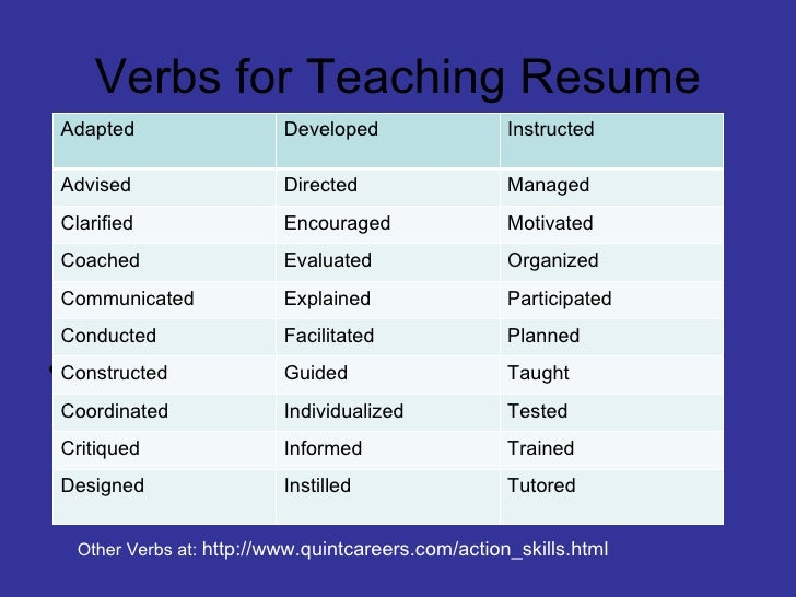 Beautiful Verbs For Teaching Resume ...