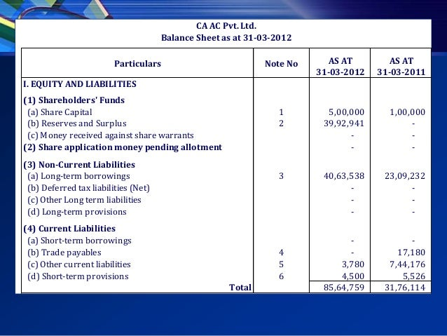 new balance sheet format as per companies act 2013 in excel