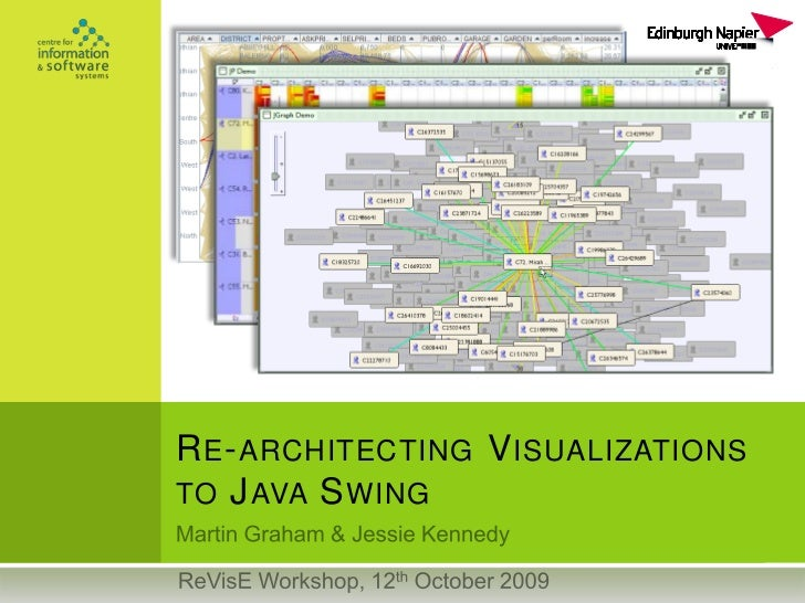 R E - ARCHITECTING V ISUALIZATIONSTO J AVA S WING
