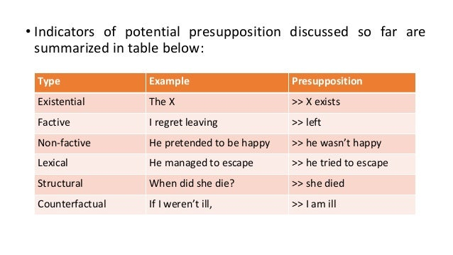 presupposition semantics Entailment and presupposition by zainurrahman entailment definition: entailments are inferences that can be drawn solely from our knowledge about the.