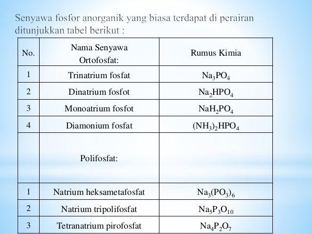Kimia Unsur Periode 3