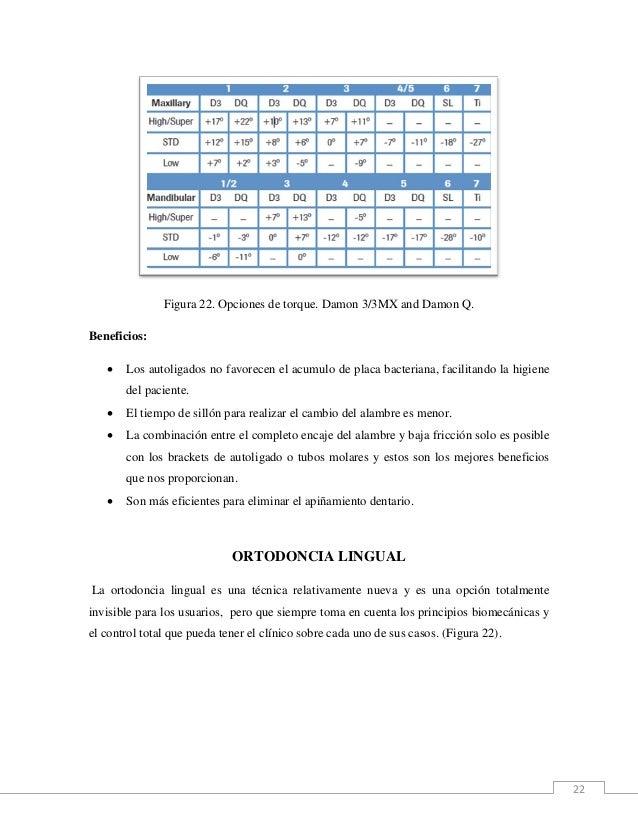22 Figura 22. Opciones de torque. Damon 3/3MX and Damon Q. Beneficios:  Los autoligados no favorecen el acumulo de placa ...