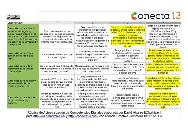 Revisión de mi competencia digital   rúbrica Slide 2