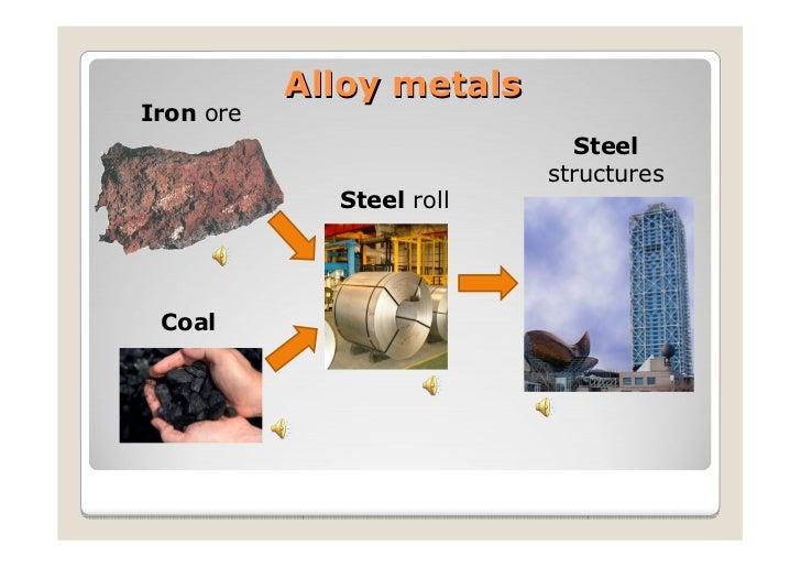 Revising materials Slide 3