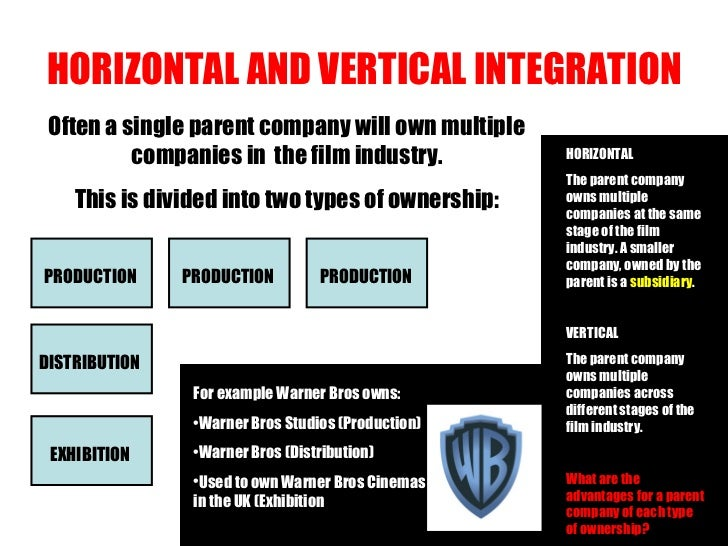 Horizontal Integration