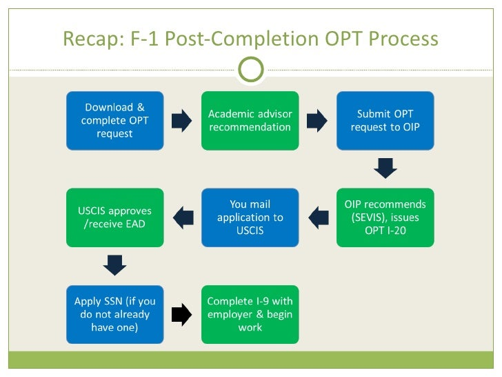 post completion opt thesis Optional practical training (opt)  graduate students may apply for opt after finishing all coursework but prior to thesis deposit  = post-completion opt.
