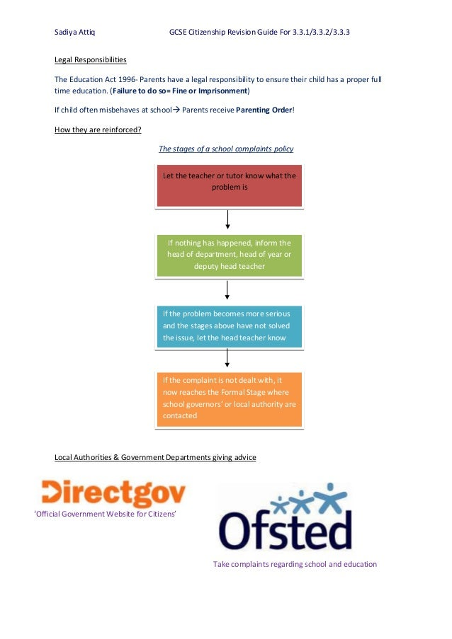 Citizenship coursework help