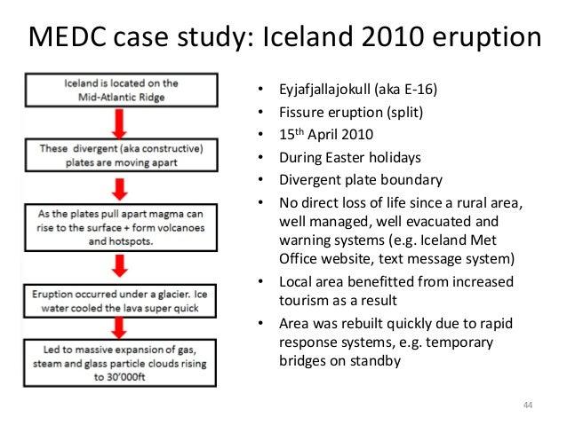 medc case study urbanisation