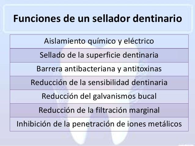 Funciones de un sellador dentinario       Aislamiento químico y eléctrico      Sellado de la superficie dentinaria     Bar...