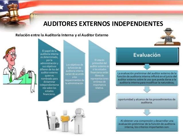 Plazos para proporcionar Datos, Informes y Documentos En el caso de que con motivo de sus facultades de comprobación, las ...