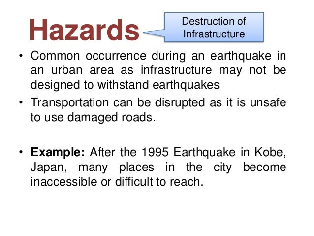 Earthquake and Its Effect Essay Sample
