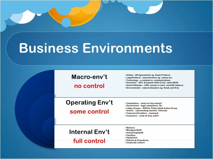 business management vce Explore kristen judd's board vce business management unit 2 outcome 1 (communication) on pinterest | see more ideas about info graphics, knowledge and writing.