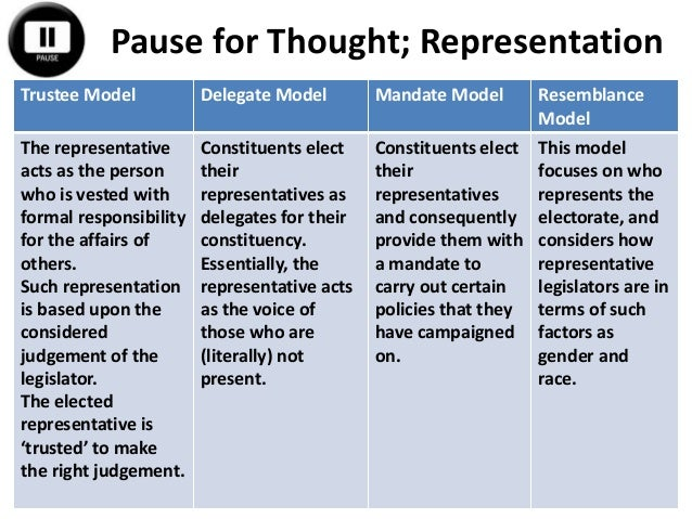 delegate model vs trustee model Trustee or delegate it is the classic dilemma every elected official faces political scientists are fond of reminding their students that edmund burke once explained to his constituents that as a member of parliament he would be a trustee, not a delegate that is, he would vote his conscience.