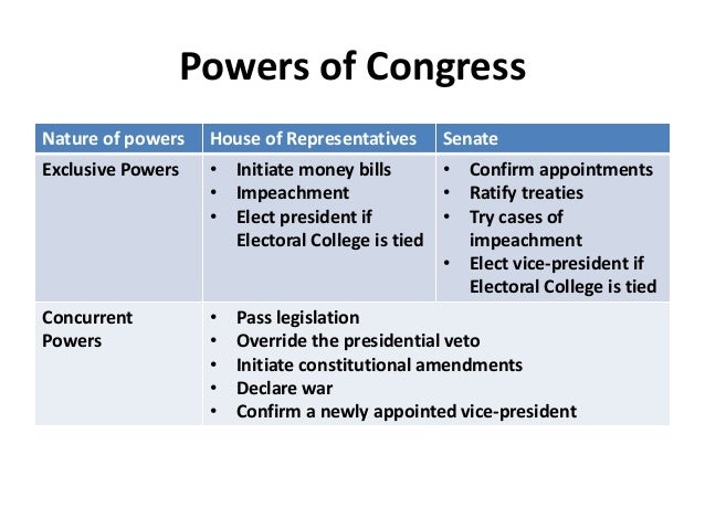 the role significance and constitutional powers of the president of the us The powers of the president the president's veto power is an important check based on the major role the constitution gives the president in.