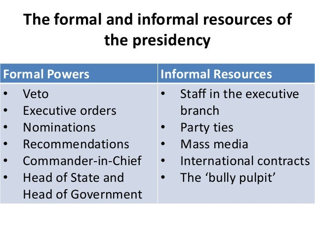 "abuse of the executive powers of the president essay The presidency comes with executive power ""the abuse of power by the but existing laws and customs almost always give the president the power he."