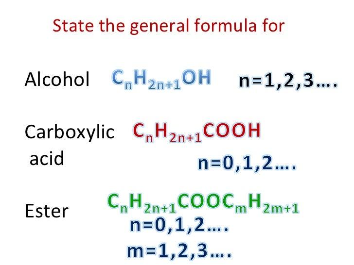 how to make cabolic acid