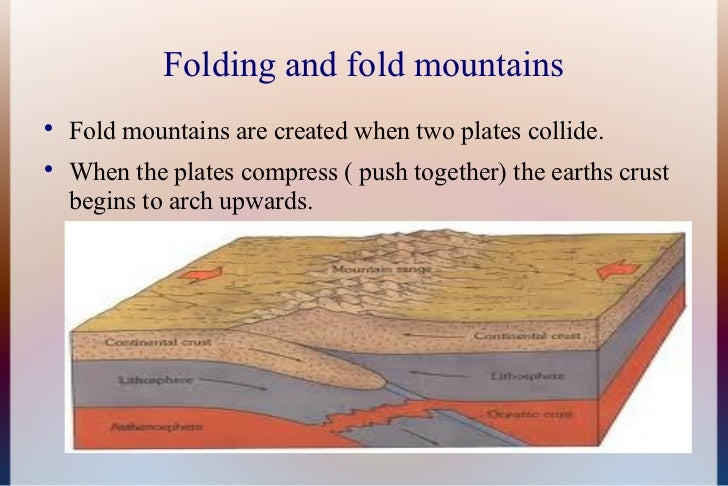 How Do Folded Mountains Form Erkalnathandedecker