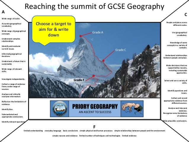 Edexcel geography b coursework example