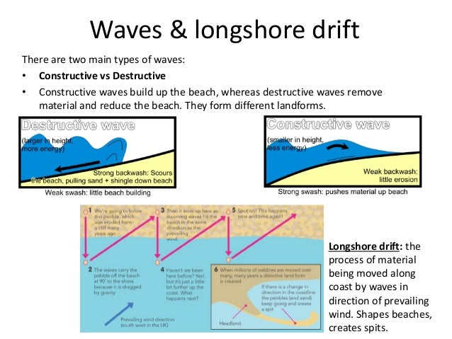 • So how do cliffs and wave-cut platforms form? - The erosion of a cliff is greatest at its base where large waves break -...