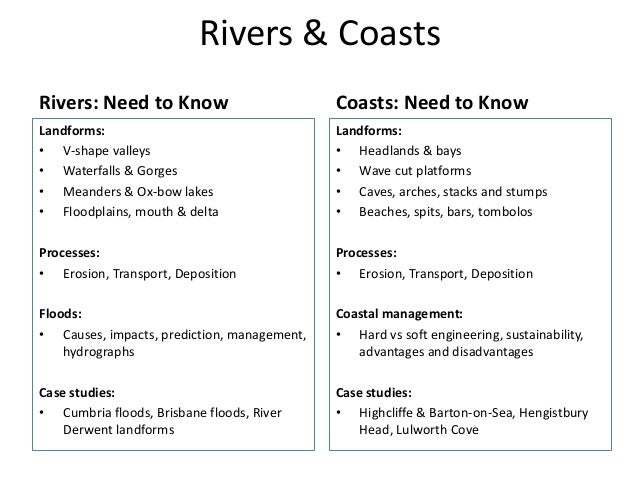 Rivers & Coasts Rivers: Need to Know Landforms: • V-shape valleys • Waterfalls & Gorges • Meanders & Ox-bow lakes • Floodp...