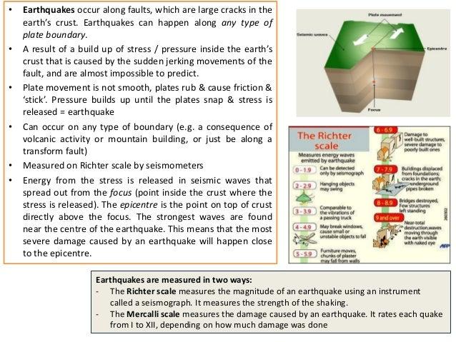 2 1 Burgess Urban Model Zone 1: Zone 2: Zone 3: Zone 4: Zone 5: Zone: Example area: Characteristics: Potential problems: C...