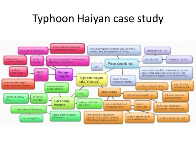 gcse case study typhoon haiyan