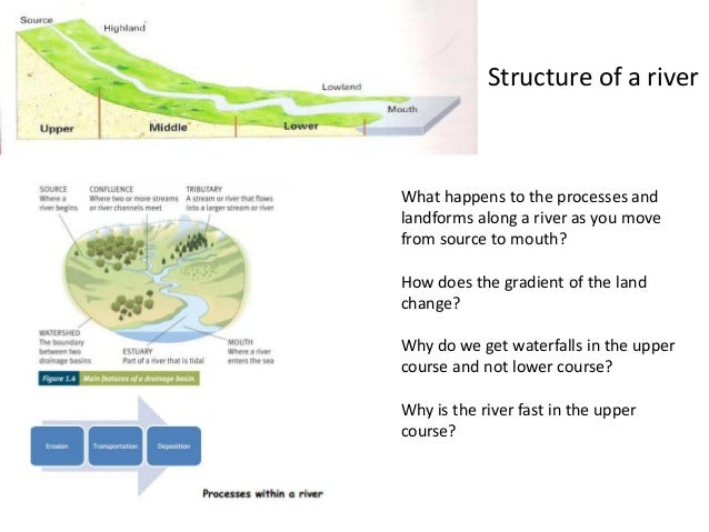 Structure of a river What happens to the processes and landforms along a river as you move from source to mouth? How does ...
