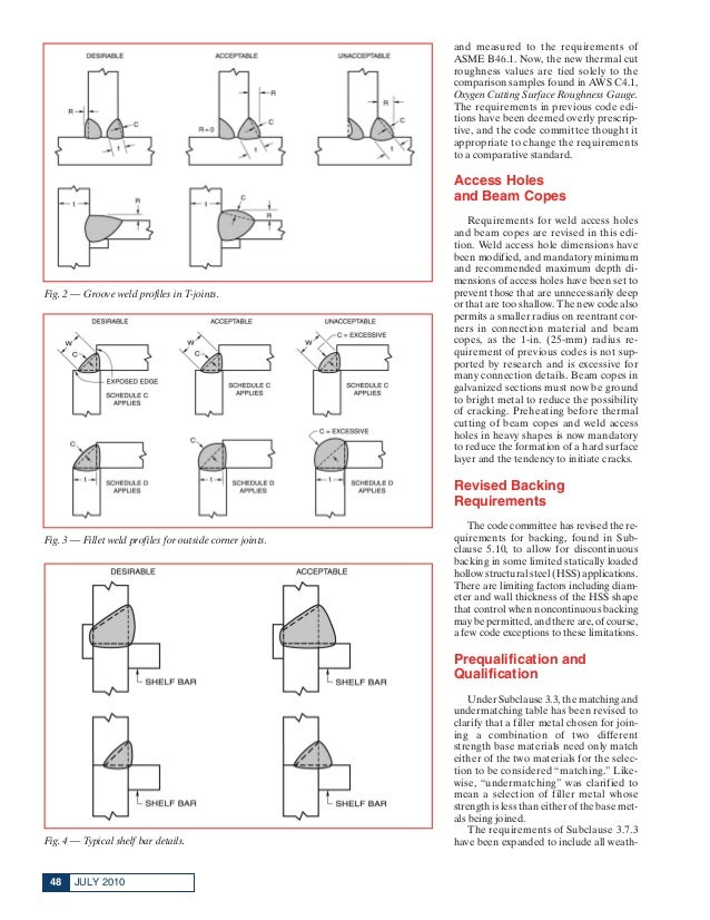 (PDF) ANSI AWS D1.1 D1.1M 2008 Español | gonzalo andres ...