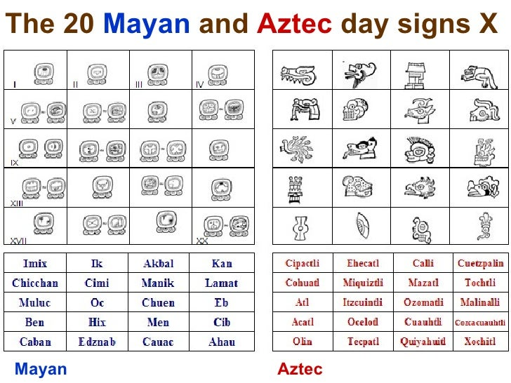 Revisit Aztec and Maya calendars