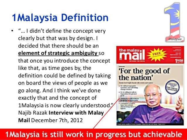 Thesis Editing Malaysia