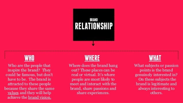 Who are the people that inspire the brand? They could be famous, but don't have to be. The brand is attracted to these peo...