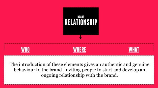 WHO WHERE WHAT RELATIONSHIP BRAND The introduction of these elements gives an authentic and genuine behaviour to the brand...