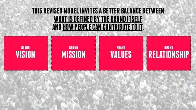 MISSION BRAND VISION BRAND VALUES BRAND RELATIONSHIP BRAND THISREVISEDMODELINVITESABETTERBALANCEBETWEEN WHATISDEFINEDBYTHE...