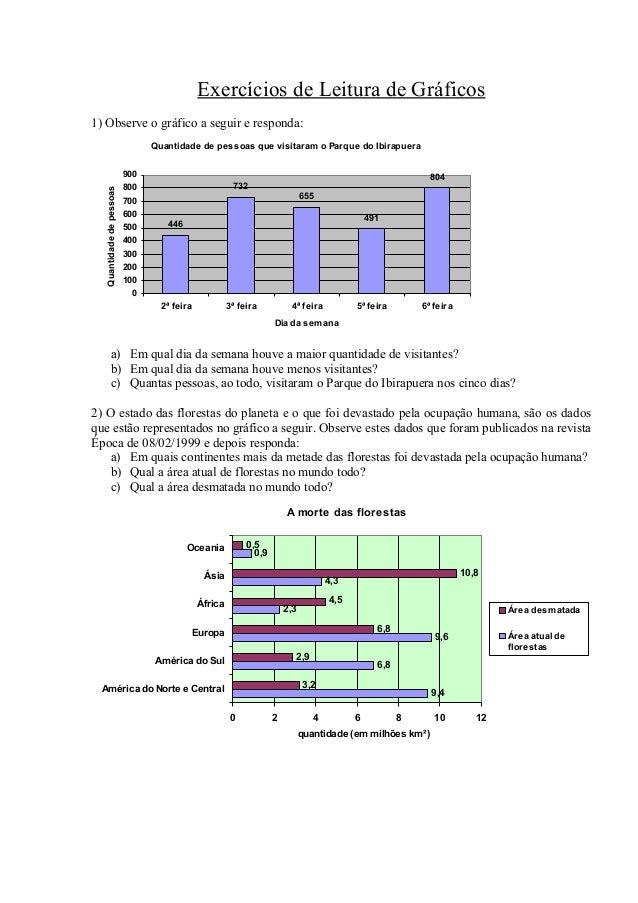 Exercícios de Leitura de Gráficos 1) Observe o gráfico a seguir e responda: Quantidade de pessoas que visitaram o Parque d...