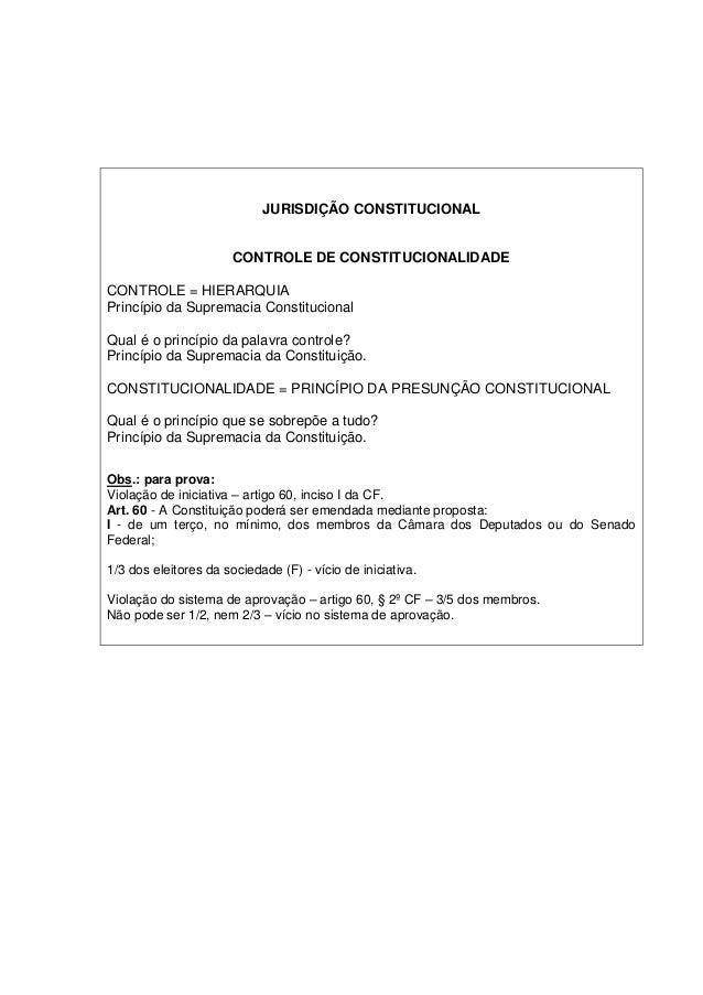 JURISDIÇÃO CONSTITUCIONAL CONTROLE DE CONSTITUCIONALIDADE CONTROLE = HIERARQUIA Princípio da Supremacia Constitucional Qua...