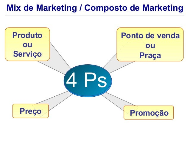 Revisão de véspera BB 2013 - André Sandes Slide 2