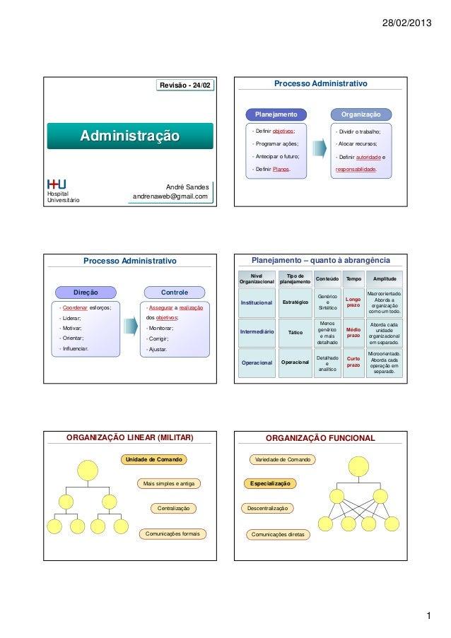 28/02/2013                                         Revisão - 24/02                       Processo Administrativo          ...