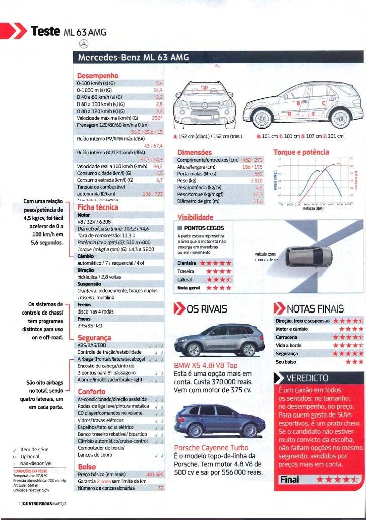 (W164): Avaliação Revista Quatro Rodas - ML63 AMG - março de 2009 Revista-quatro-rodas-maro-2009-edicao-589pdf-48-728
