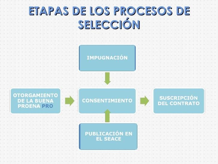 Revista abogados proceso