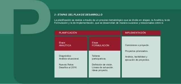 2.1. Etapa analítica DIAGNÓSTICO / ANÁLISIS SITUACIONAL El objetivo de esta etapa consistió en analizar la situación del P...