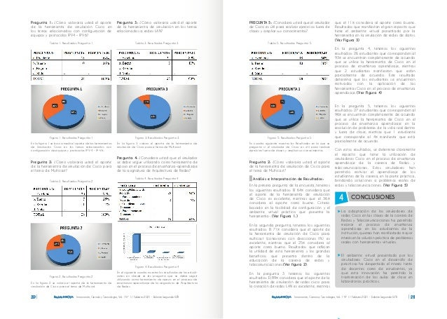 Revista INNOVA Innovación, Ciencia y Tecnología, Vol. 1 Nº 1 / Febrero 2021 - Edición Segunda ISTB 20 Revista INNOVA Innov...