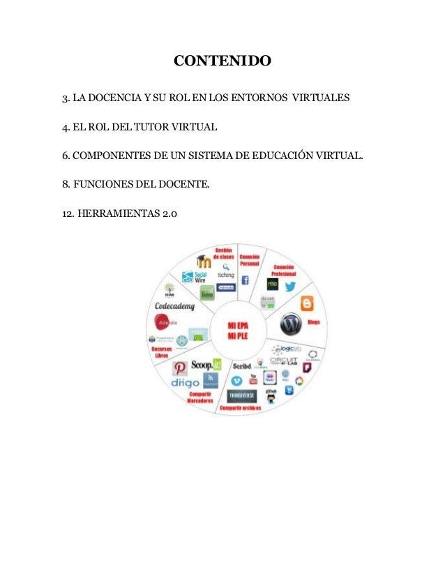CONTENIDO 3. LA DOCENCIA Y SU ROL EN LOS ENTORNOS VIRTUALES 4. EL ROL DEL TUTOR VIRTUAL 6. COMPONENTES DE UN SISTEMA DE ED...