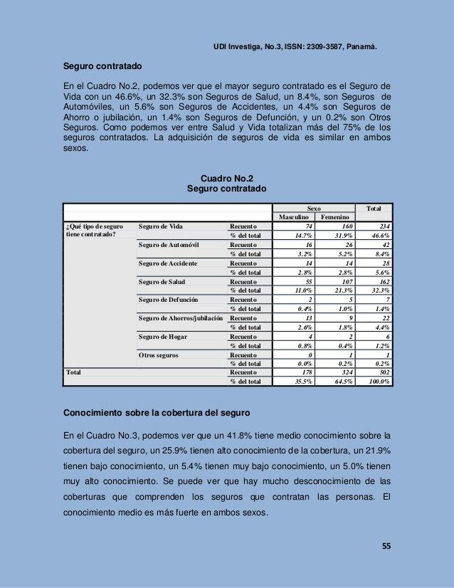 Calendario Escolar Universidad De Panama 2019.Revista De Investigacion De La Universidad Del Istmo Panama