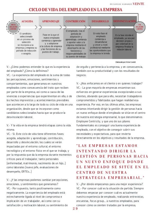 Entrevista en la Revista VEINTE - Abril 2020   Slide 3